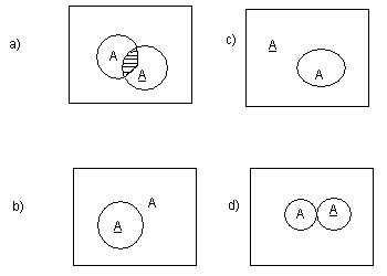 dsst business mathematics exam