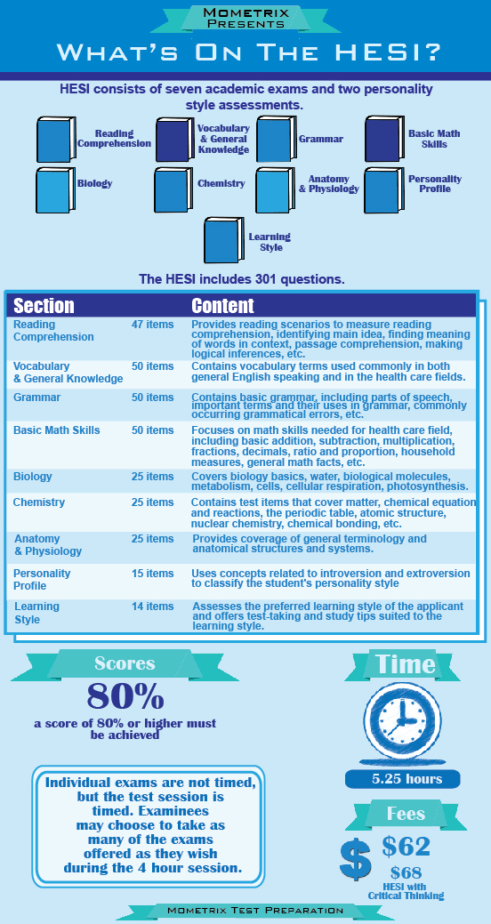 hesi a2 with critical thinking exam I'm glad that you've come to check out hesi a2 masterclass, a private coaching program that will help you pass your hesi a2 admission assessment (with or without critical thinking) at once the hesi a2 masterclass program is currently in private, closed beta testing we are ensuring over 95% of our students pass the.