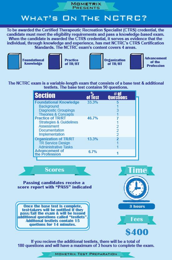NCTRC test blueprint and breakdown