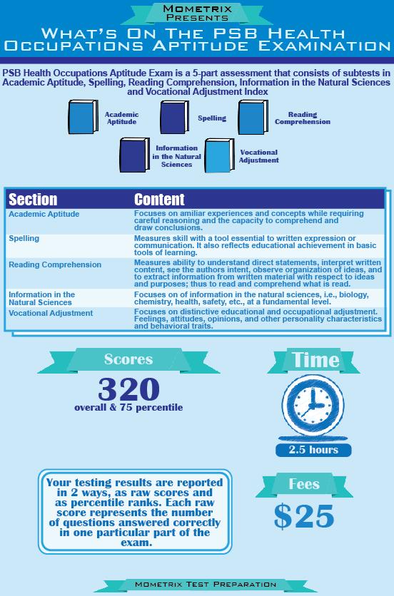 Online eBook PSB Health Occupations Exam Flashcard Study ...