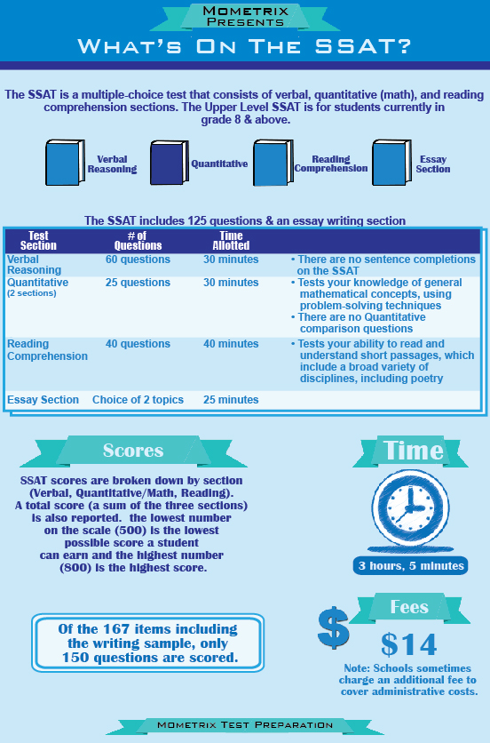 sat essay scoring breakdown Welcome while you're here, join my mailing list for more tips from a pro sat tutor including subscriber-only downloads to help your scores because students and parents often have no basis of comparison, it can be hard to know if your sat essay score is good or bad in the first place, most folks don't know the requirements or grading policies of the sat essay, or how to improve their score.